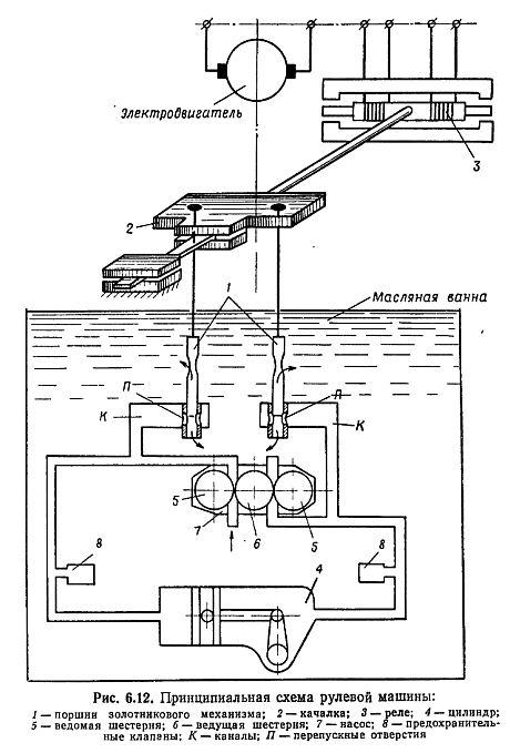 2.25 Мб Инструкция 1G_5, 1H_5 ru - Сименс - Машины постоянного тока инструкция эксплуатации.